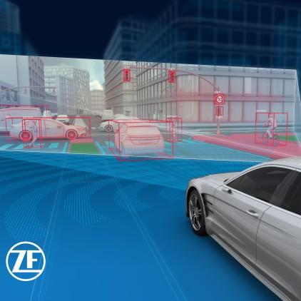 Autonomous driving: Safety through sensor fusion - ZF Friedrichshafen AG